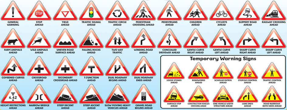 Traffic Signals,Signs, Rules, Light and Road Safety in India
