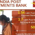India Post Payments Bank (IIPB)